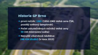 Historie Velké ceny v Brně