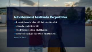 Na festival Re:publika zatím zavítalo asi 100 tisíc lidí