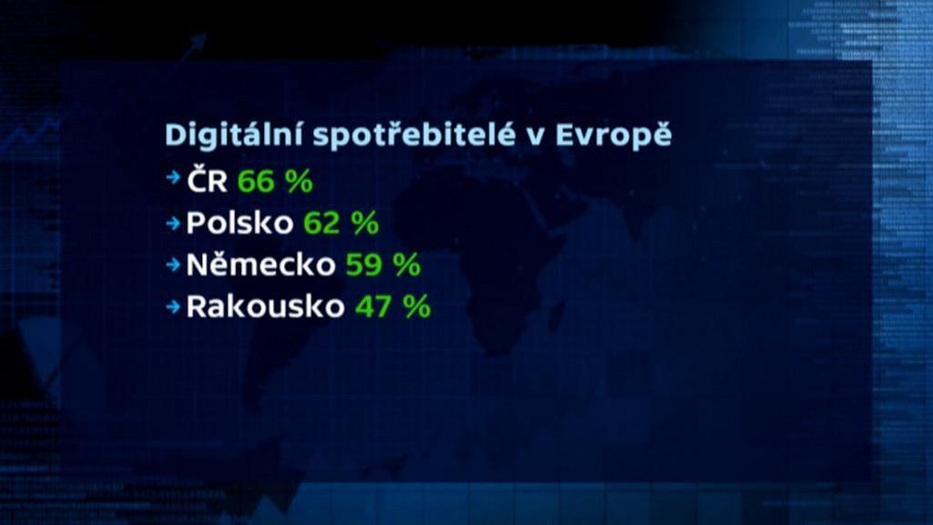 Digitální spotřebitelé v Evropě