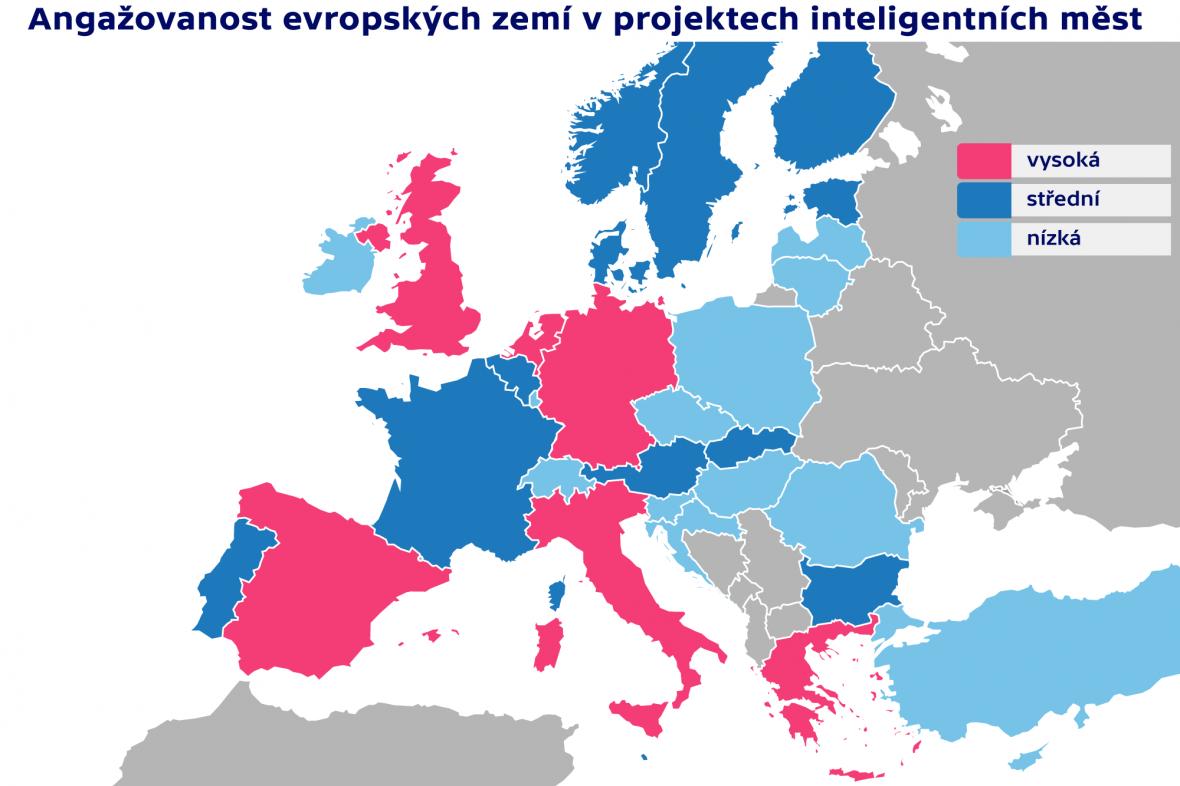 Angažovanost evropských zemí v projektech inteligentních měst
