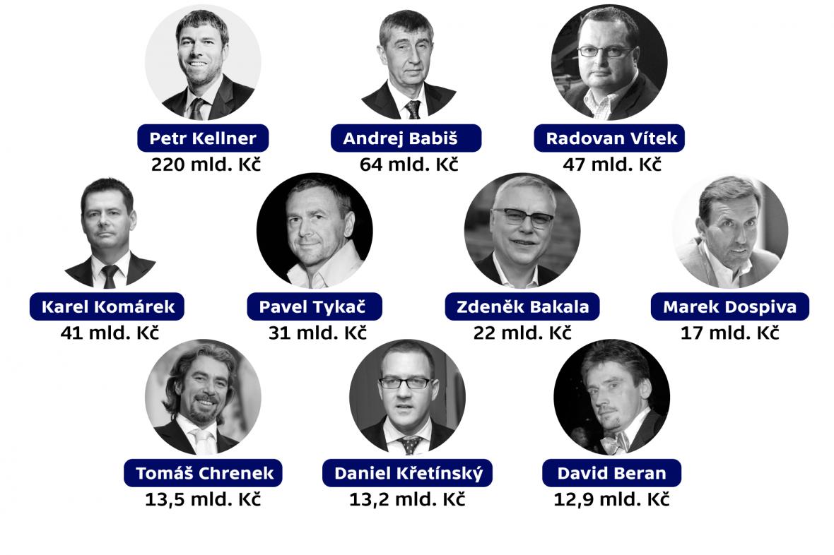 10 nejbohatších Čechů