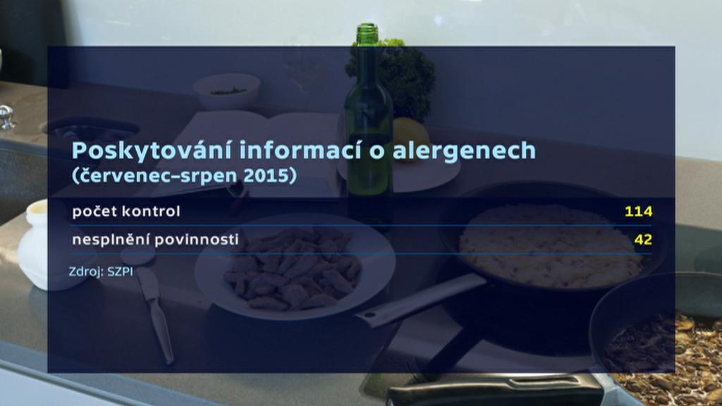 Poskytování informací o alergenech