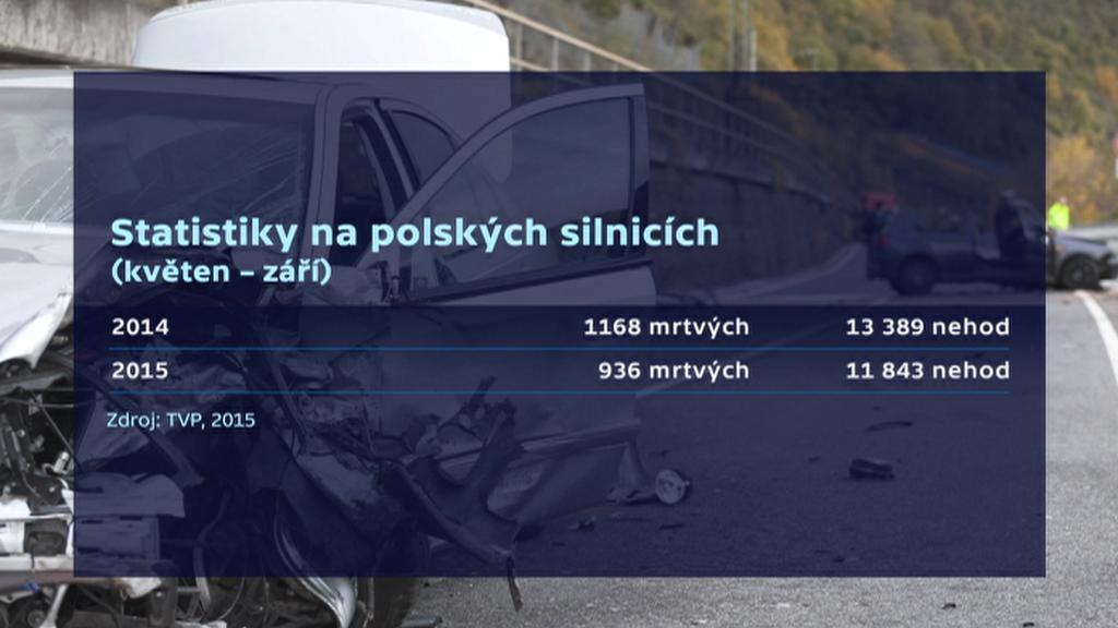 Nehody na polských silnicích