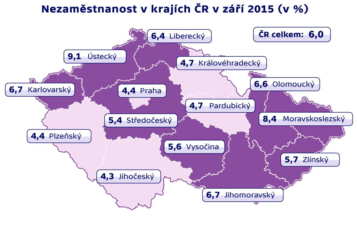Nezaměstnanost v krajích ČR v září 2015