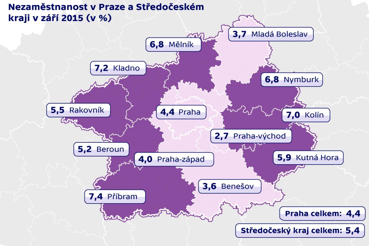 Nezaměstnanost v Praze a Středočeském kraji