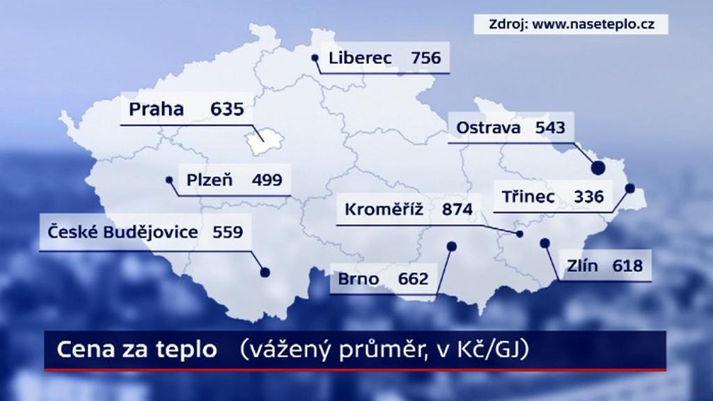 Cena za teplo v ČR