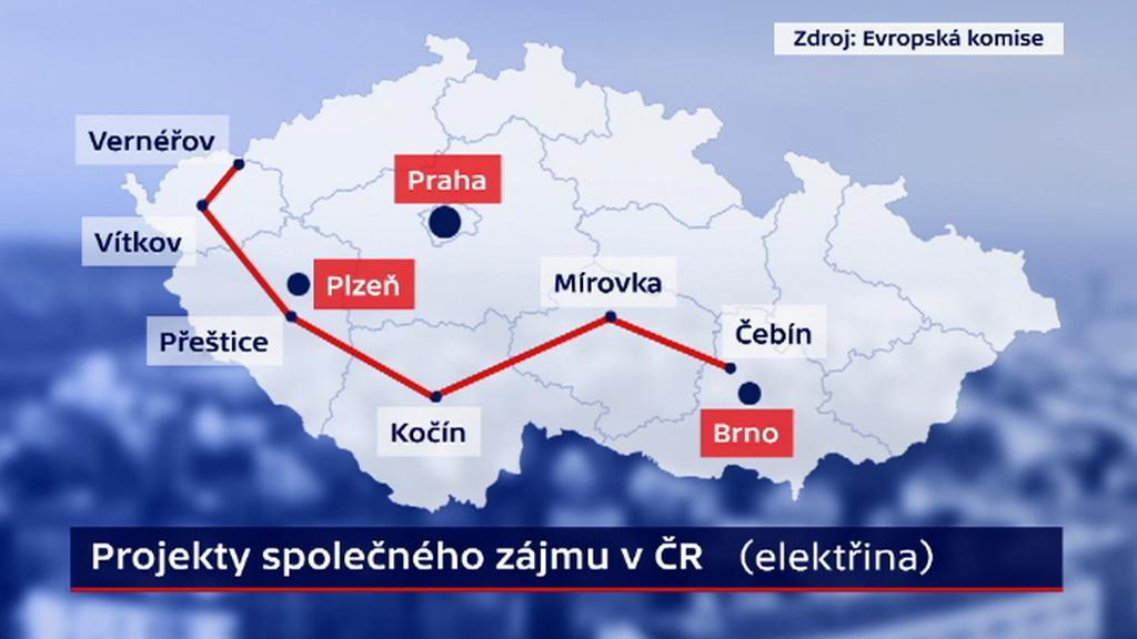 Projekty společného zájmu v ČR
