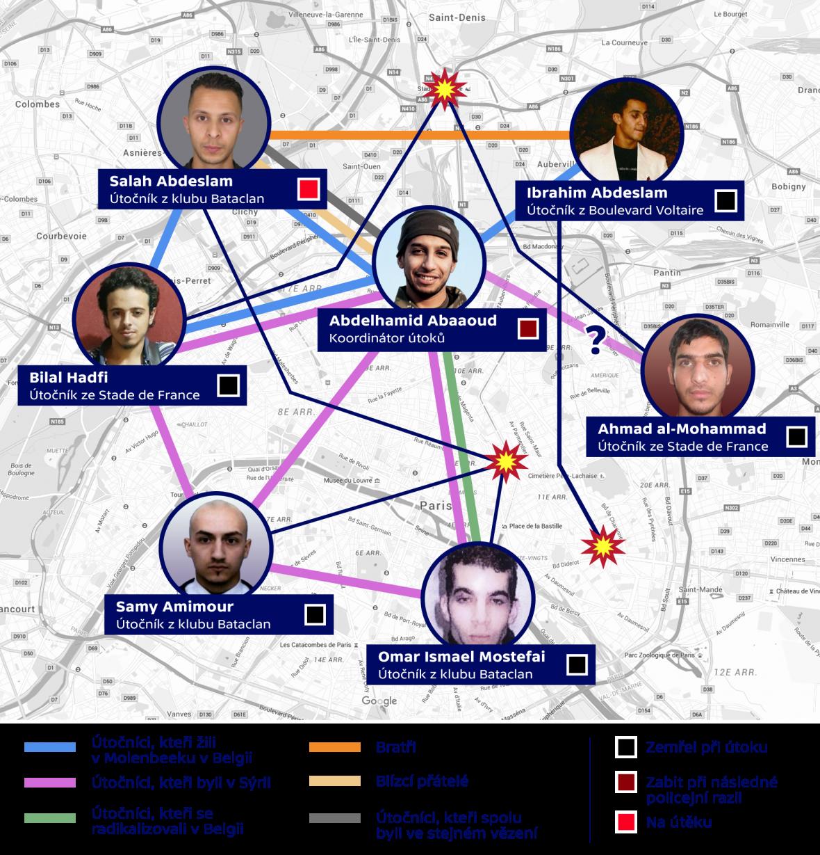Vazby mezi útočníky z Paříže