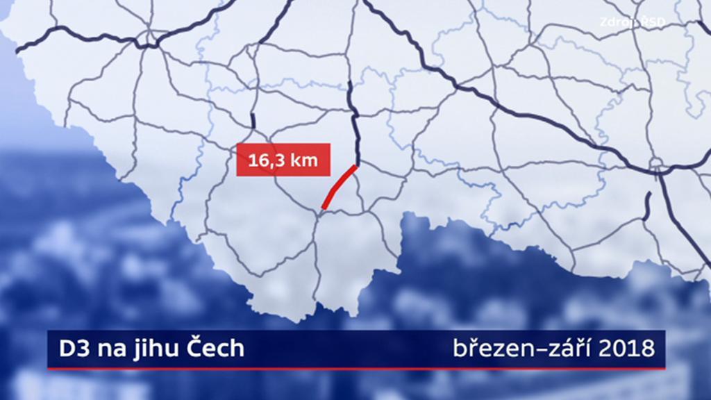 Dostavba D3 na jihu Čech
