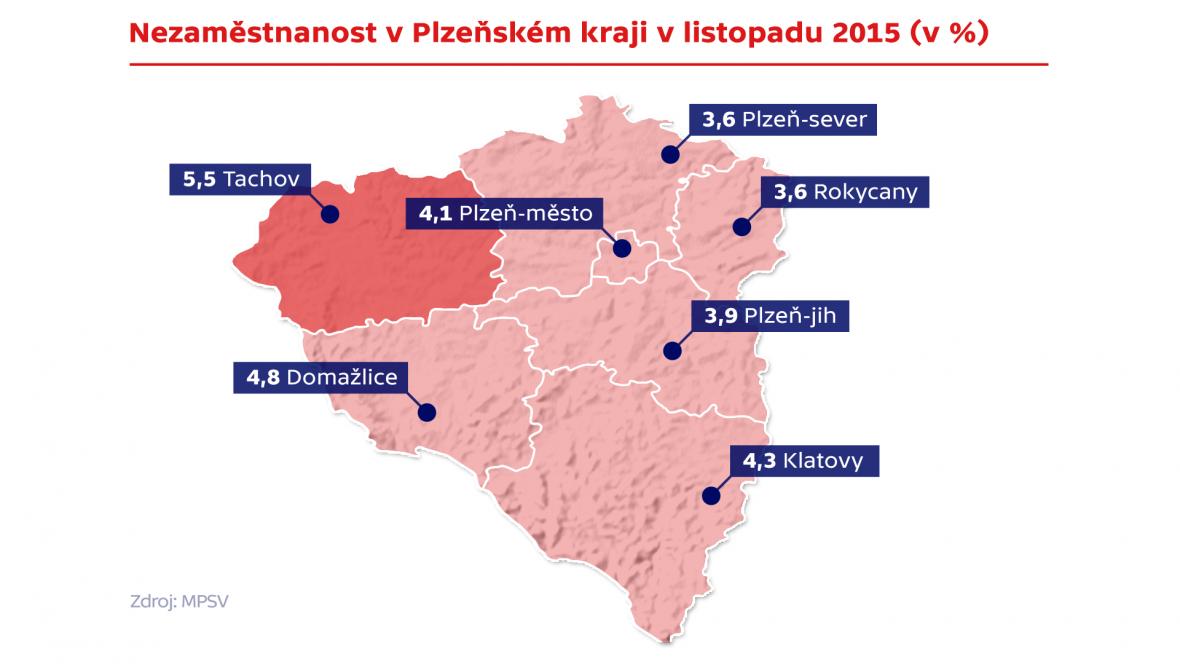 Nezaměstnanost v Plzeňském kraji