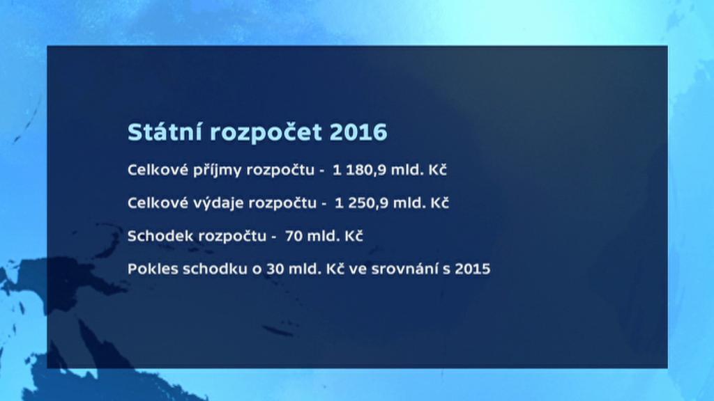 Rozpočet 2016