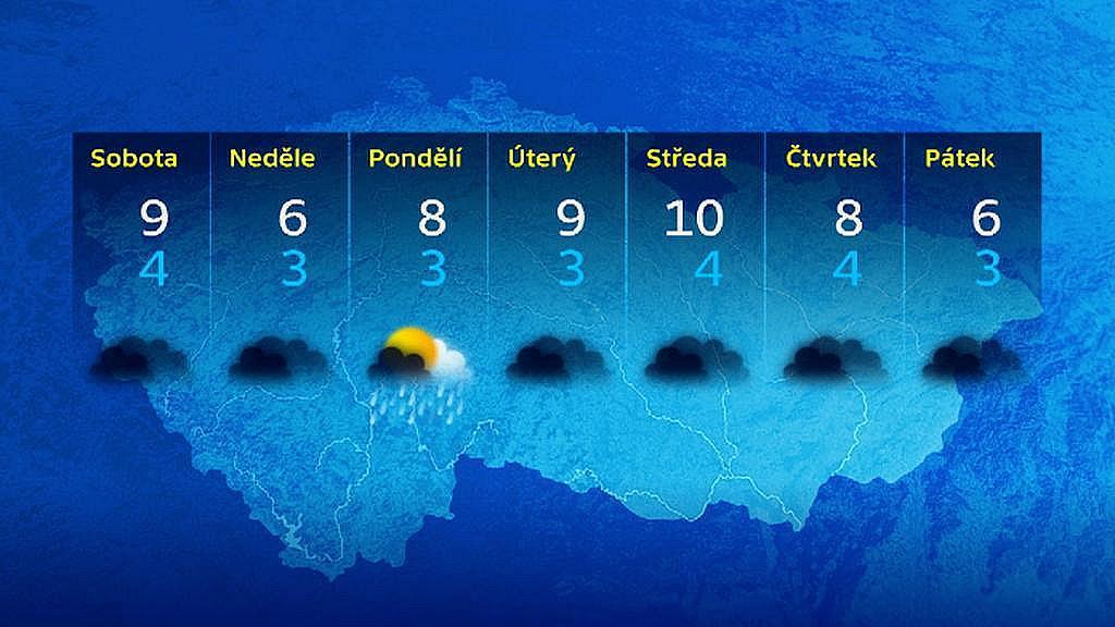Předpověď počasí na vánoční týden