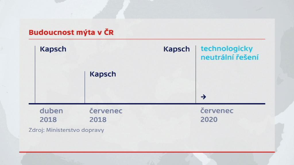 Budoucnost výběru mýtného v ČR
