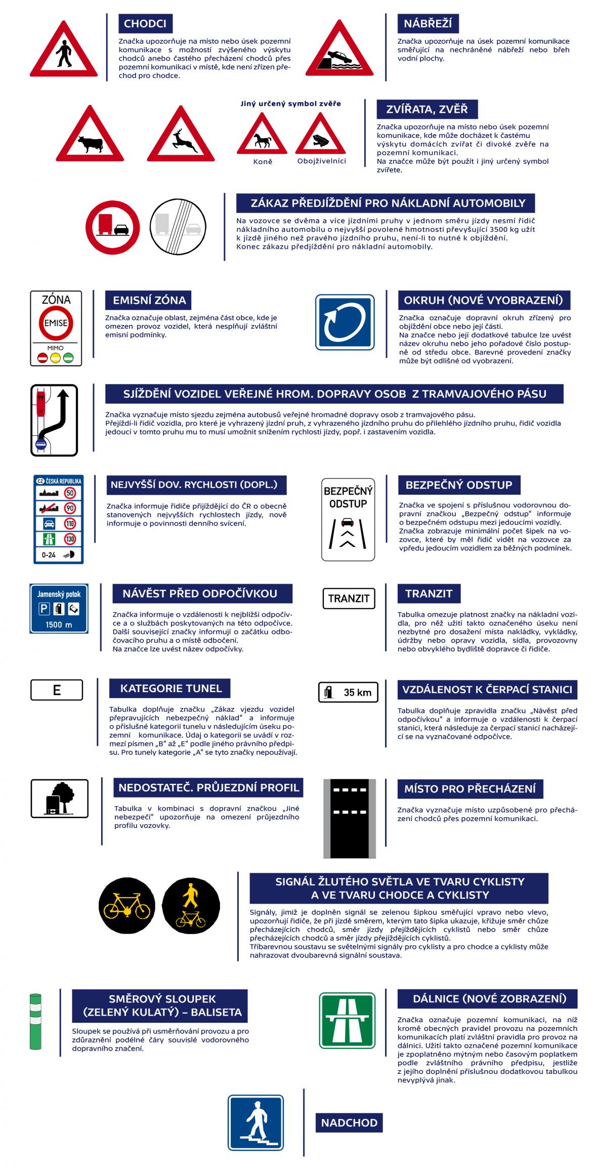 Nové prvky mezi dopravními značkami od ledna 2016