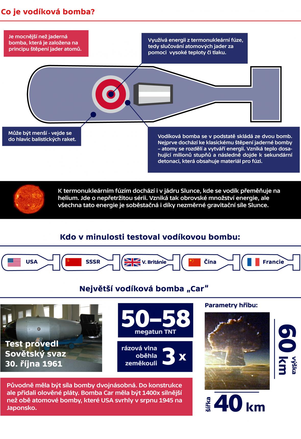 Co je vodíková bomba?