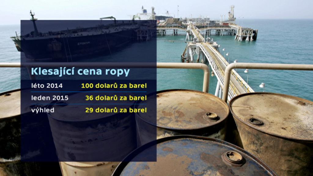 Klesající cena ropy