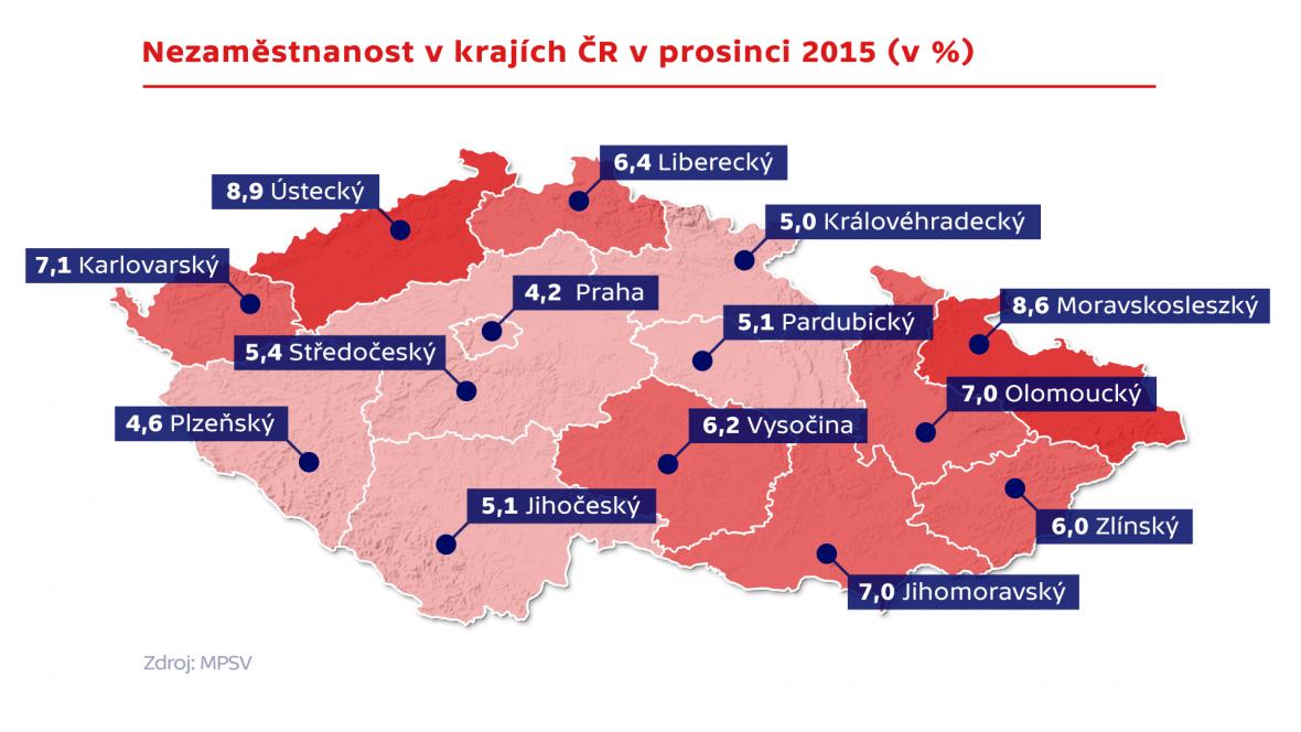 Nezaměstnanost v krajích ČR v prosinci 2015
