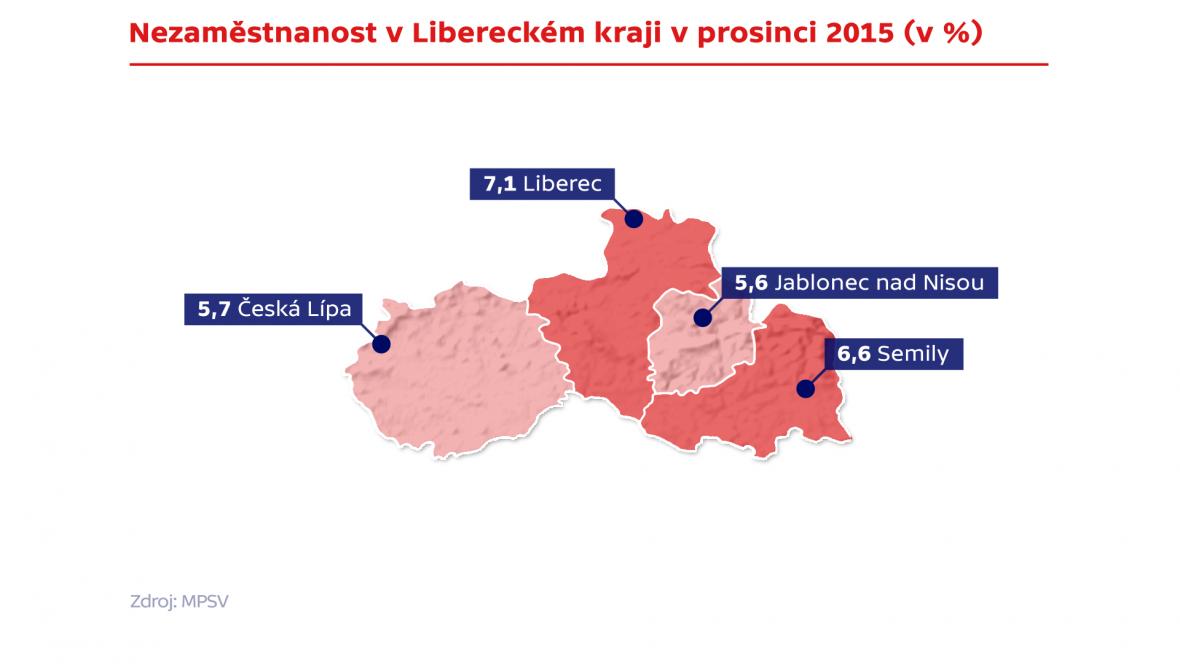 Nezaměstnanost v Liberckém kraji