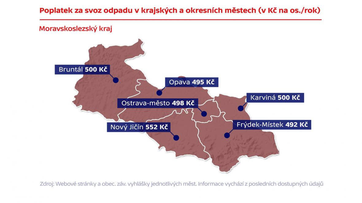 Poplatek za svoz odpadu v krajských a okresních městech (v Kč na os./rok)