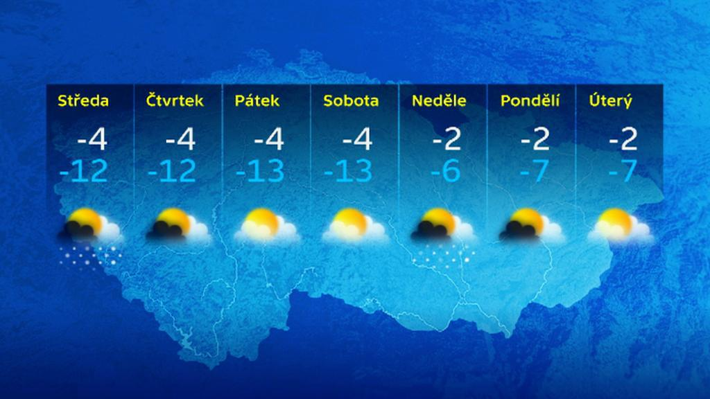 Počasí na 10 dnů