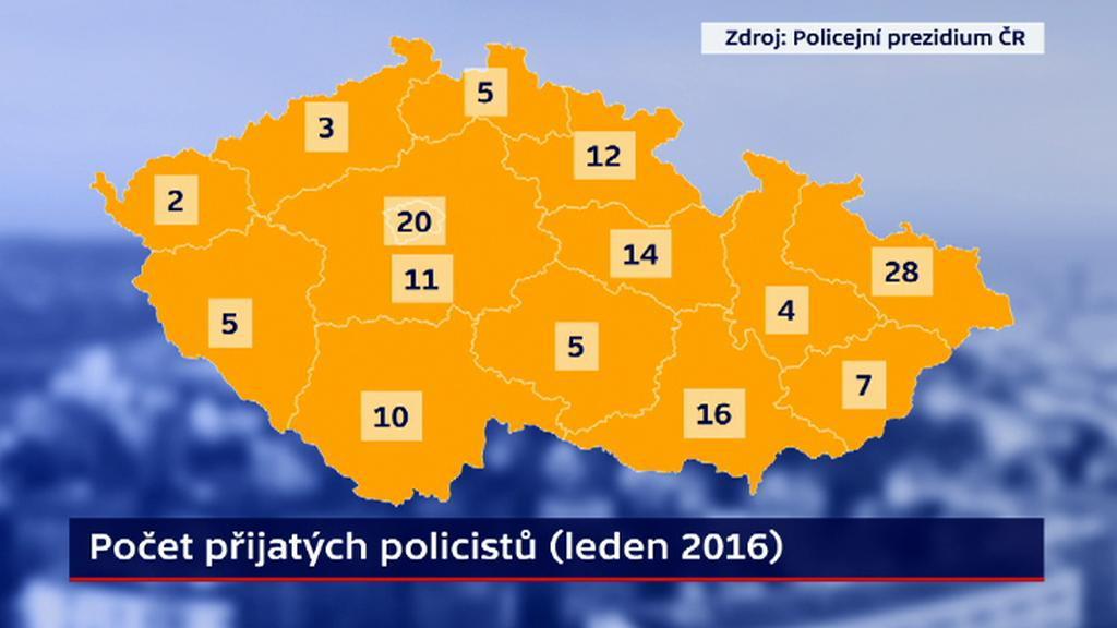 Počet přijatých policistů v lednu 2016