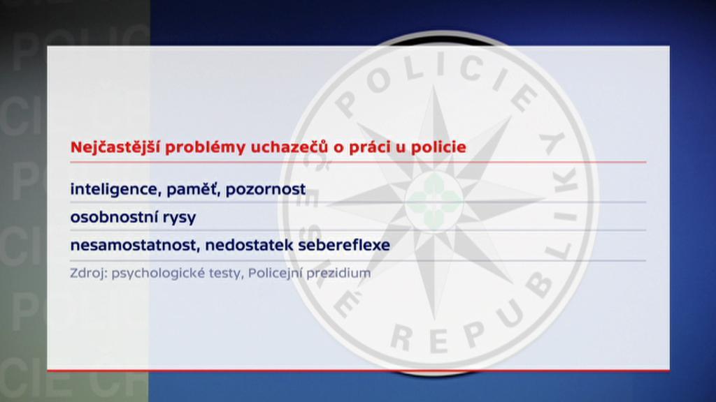 Problémy uchazečů o policistu