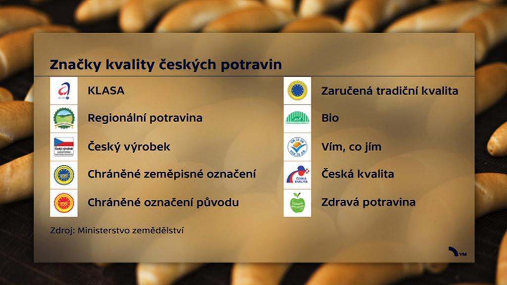 Značky kvality českých potravin