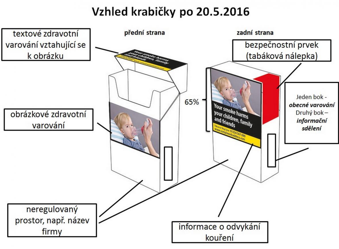 Varování na cigaretách