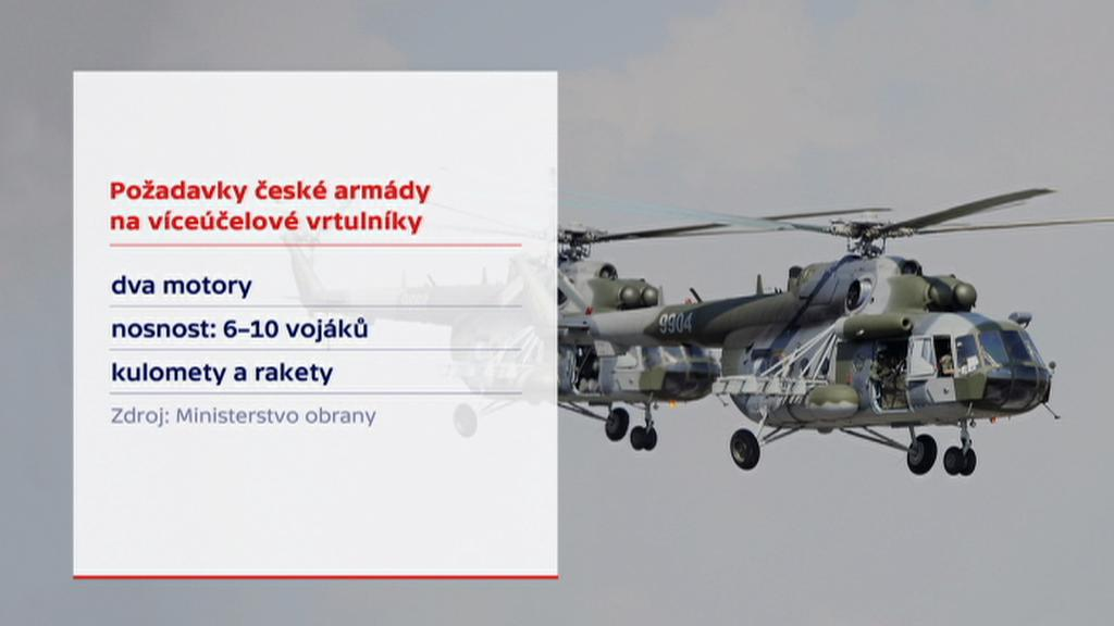 Nákup vrtulníků