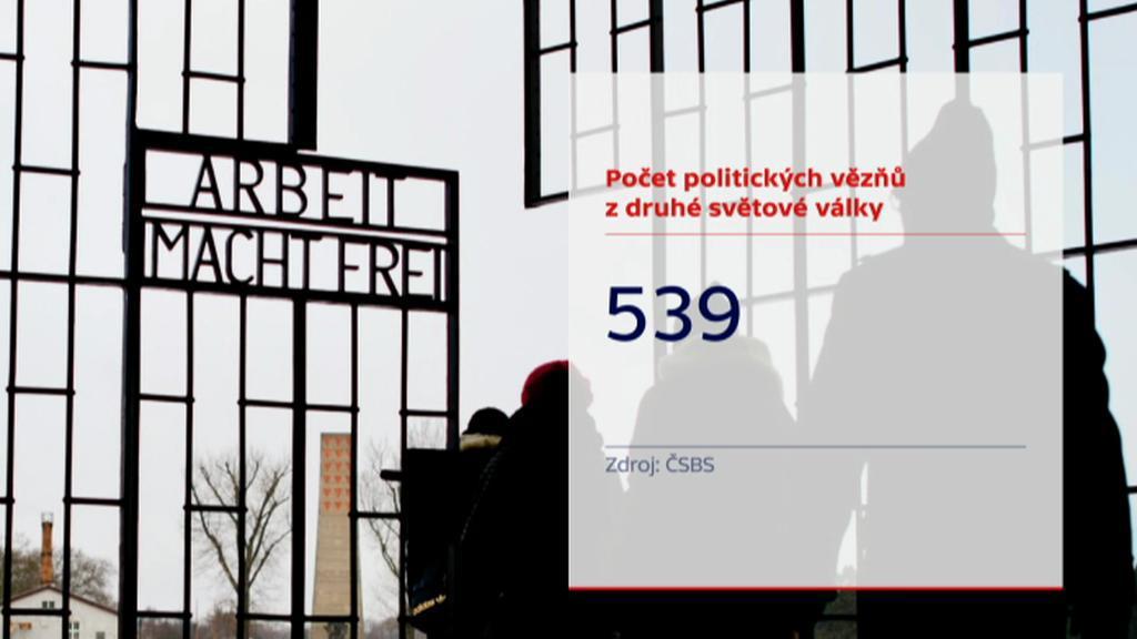 Počet žijících politických vězňů z druhé světové