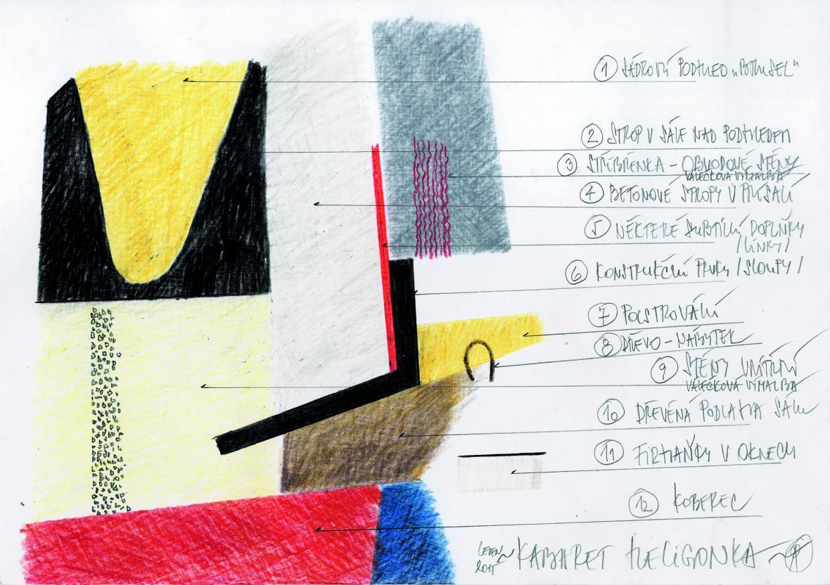 Z knihy Skici – Sketches