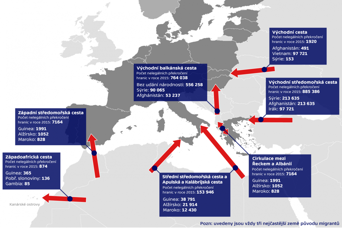 Mapa migračních tras