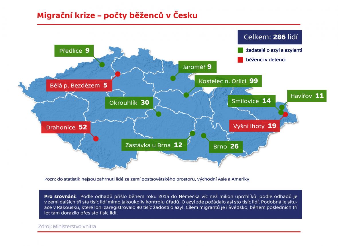 Migrační krize – počty běženců v Česku