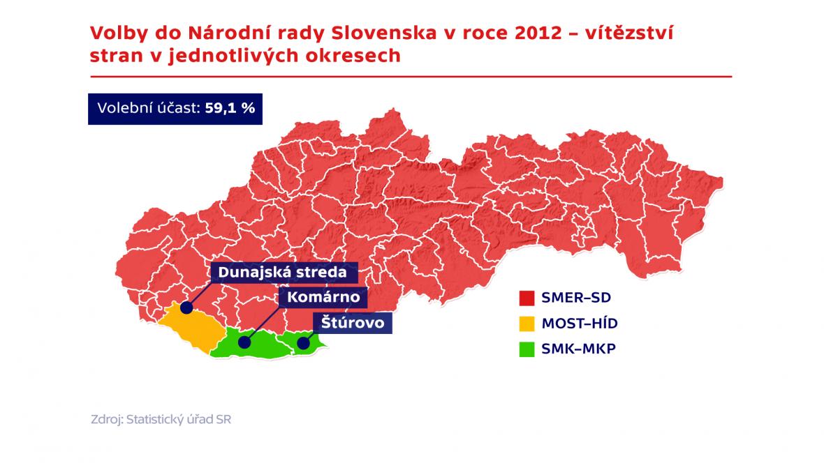 Volby do Národní rady Slovenska v roce 2012 – vítězství stran v jednotlivých okresech