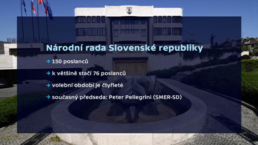 Slovenský parlament