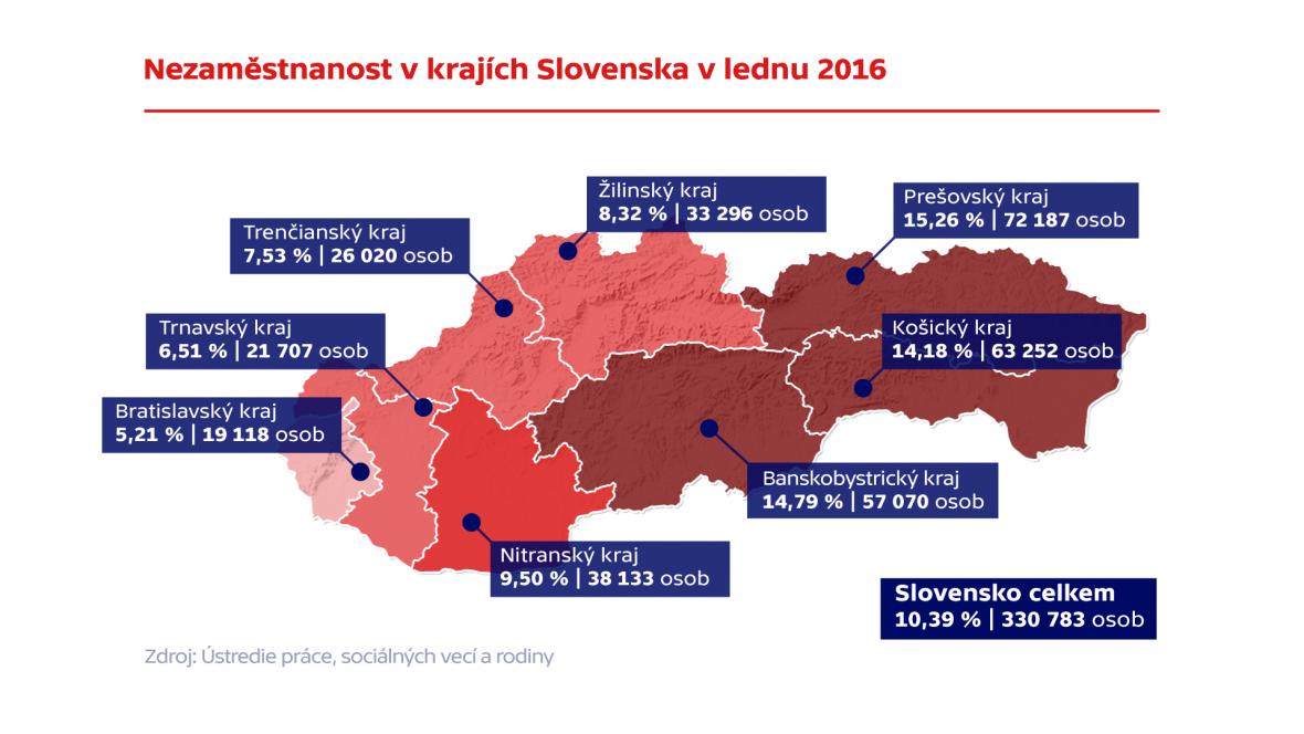 Nezaměstnanost v krajích Slovenska v lednu 2016