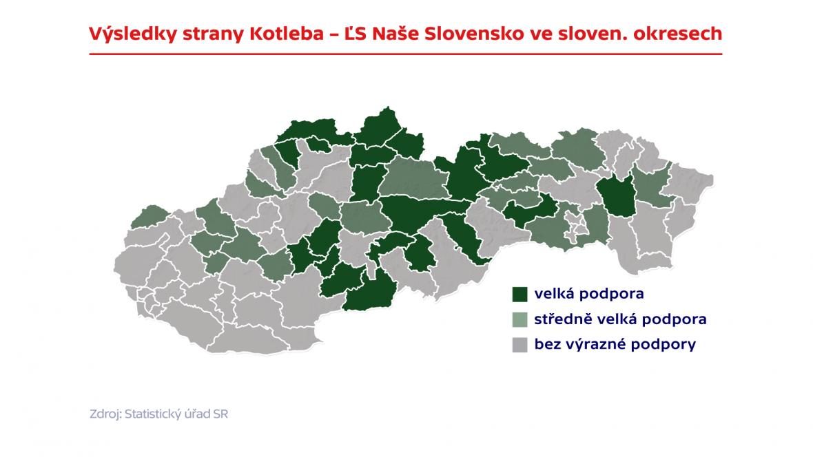Váýsledky strany ĽS–NS ve slovenských okresech