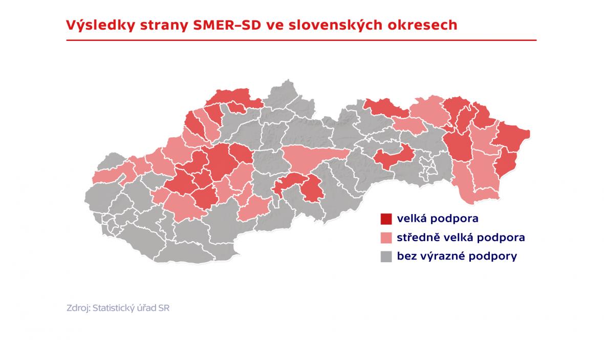 Výsledky strany SMER–SD ve slovenských volbách