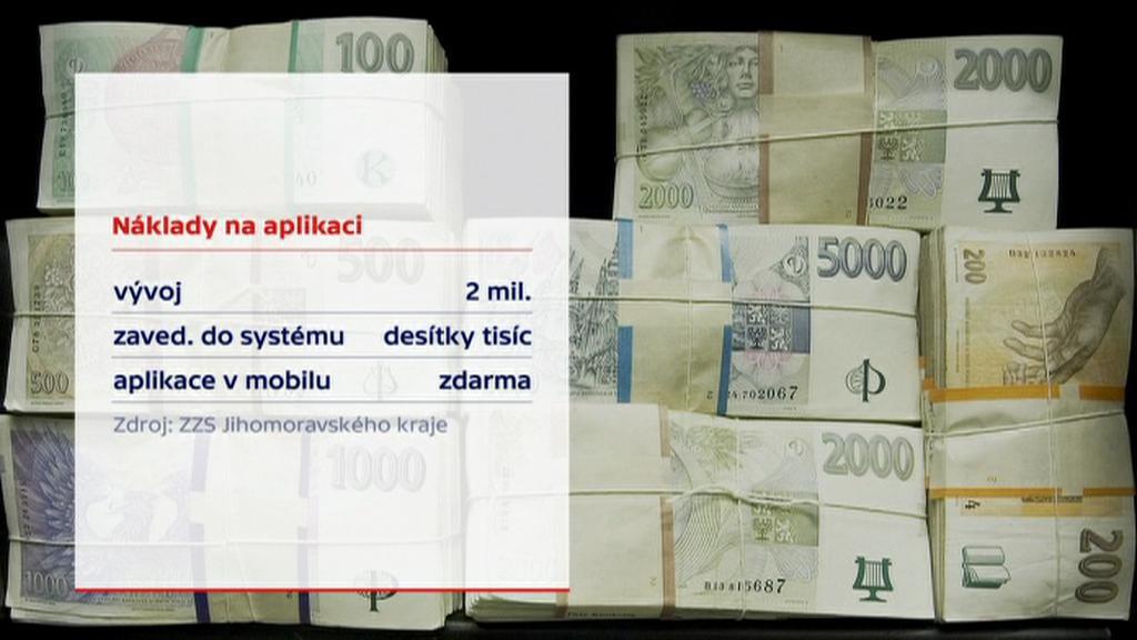 Náklady na vývoj aplikace
