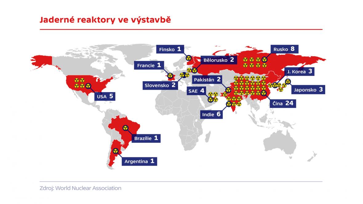 Globální rozvoj jaderné energetiky