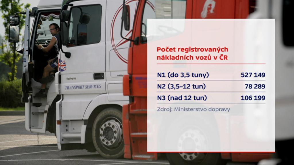 Počet registrovaných nákladních vozů v ČR