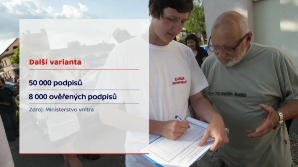 Varianty počtu podpisů na petici k podpoře prezidentského kandidáta