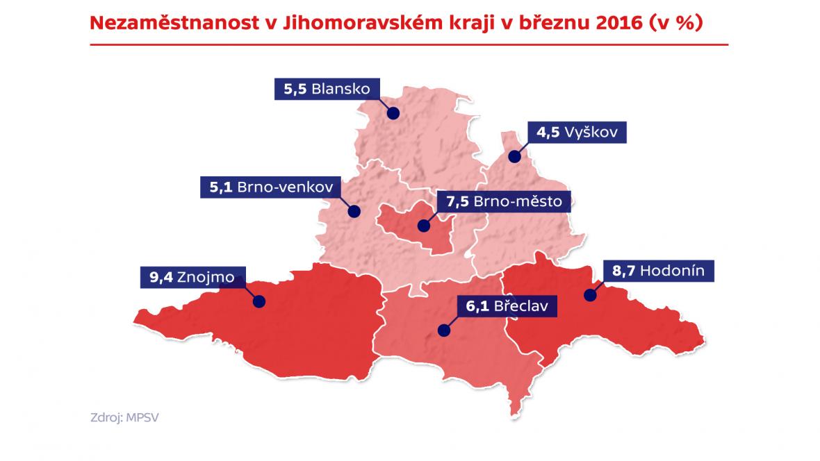 Nezaměstnanost v Jihomoravsdkém kraji