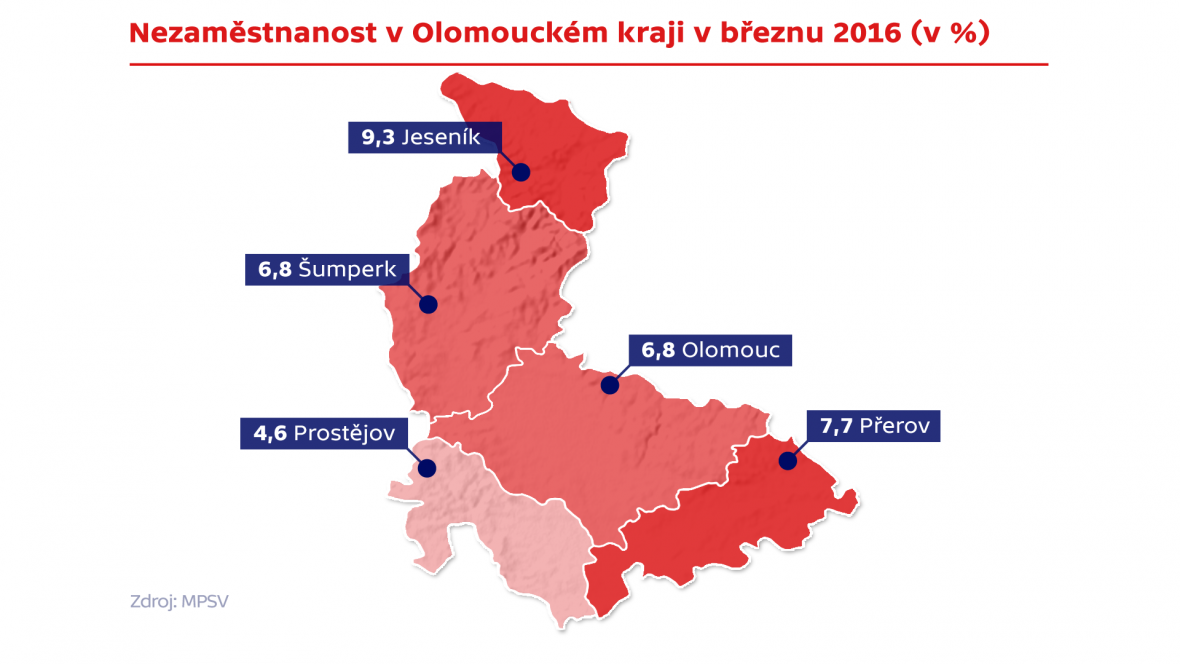 Nezaměstnanost v Olomouckém kraji