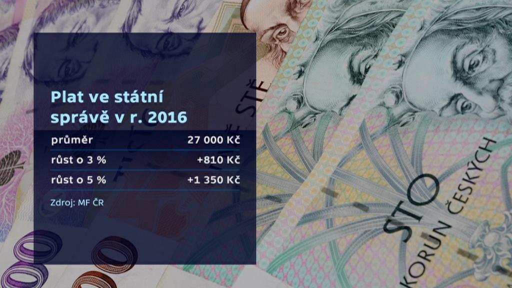 Plat ve státní správě v roce 2016