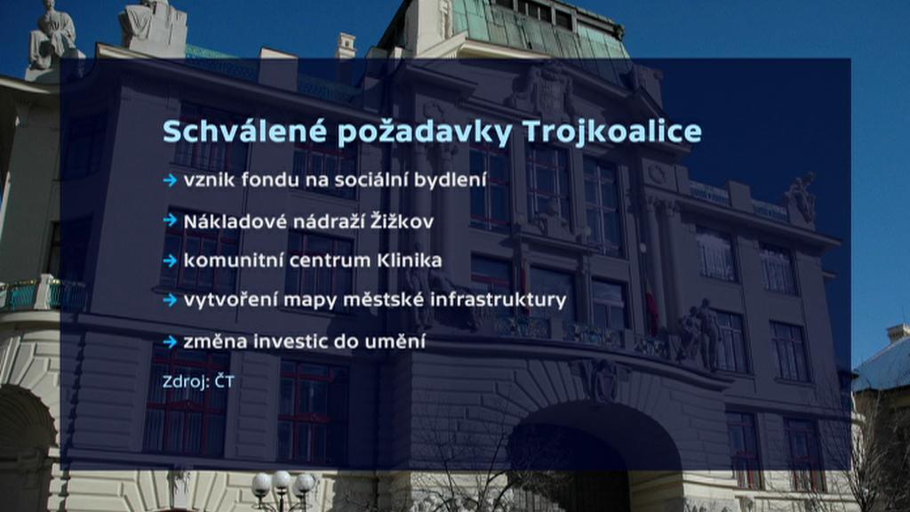 Požadavky Trokoalice