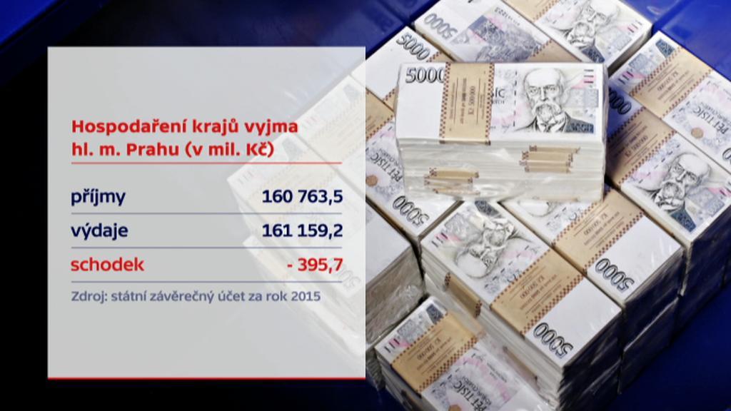 Hospodaření krajů 2015