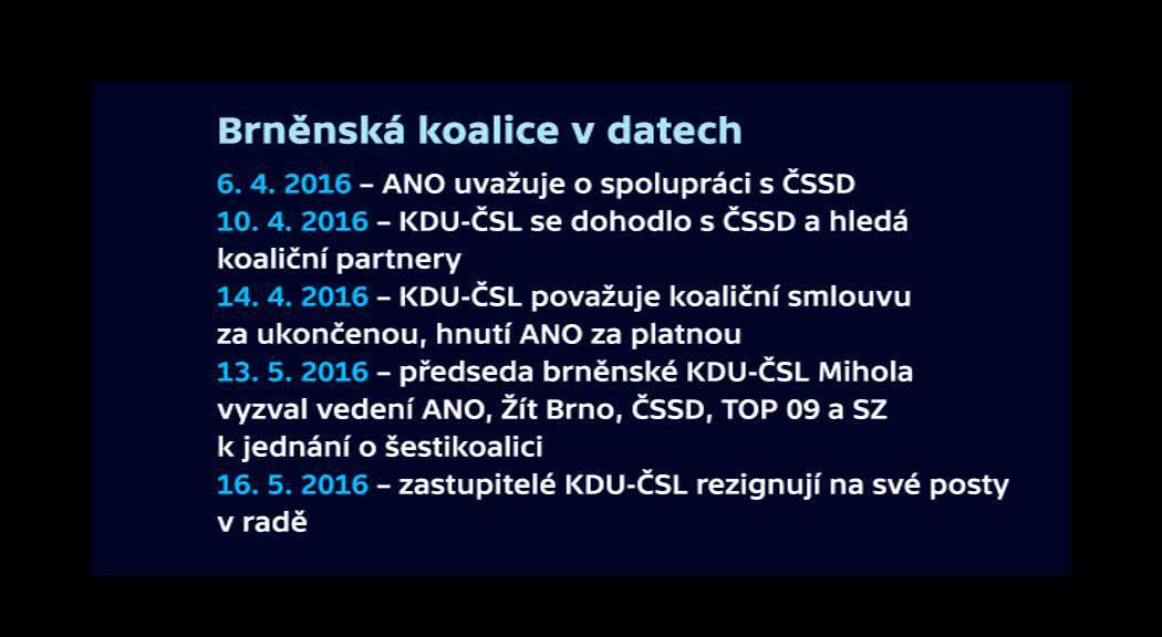 Brněnská koalice v datech