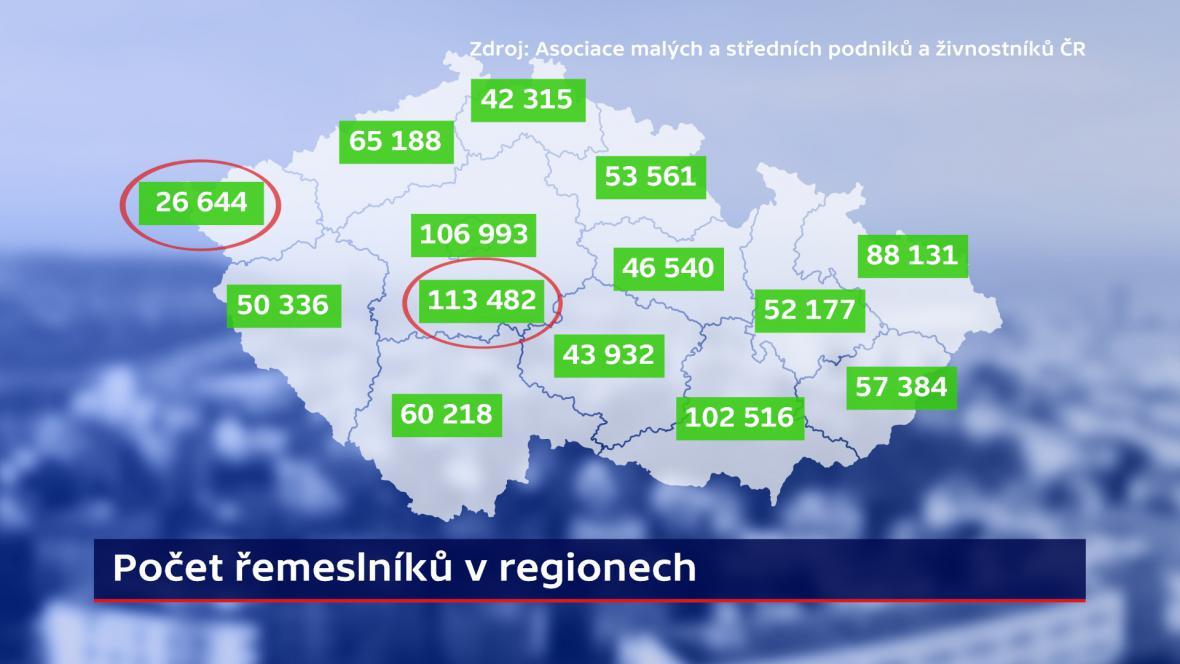 Počet řemeslníků v regionech