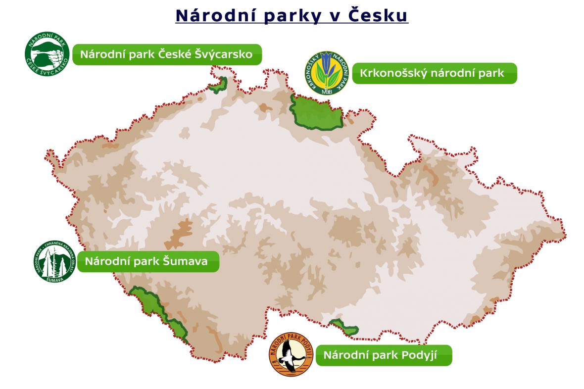 Národní parky